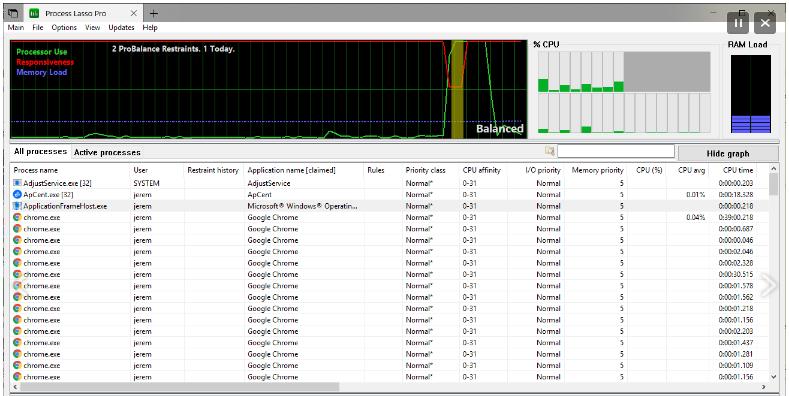 Download Process Lasso 9.0.0 Latest Version